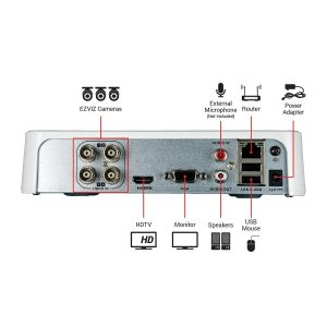 EZVIZ 3MP 4-channel UHD security system