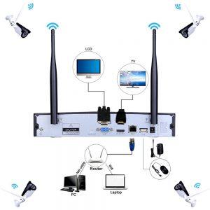 Masione 4CH 960P HD NVR WiFi Video Security Camera